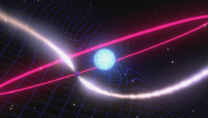 Planets spacetime itself, scientists proves Einstein